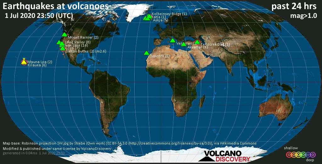 World map showing volcanoes with shallow (less than 20 km) earthquakes within 20 km radius  during the past 24 hours on  1 Jul 2020 Number in brackets indicate nr of quakes.