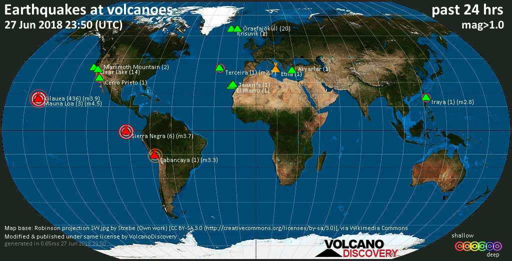 World map showing volcanoes with shallow (less than 20 km) earthquakes within 20 km radius  during the past 24 hours on 27 Jun 2018 Number in brackets indicate nr of quakes.