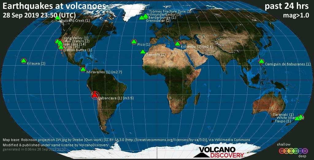 World map showing volcanoes with shallow (less than 20 km) earthquakes within 20 km radius  during the past 24 hours on 28 Sep 2019 Number in brackets indicate nr of quakes.