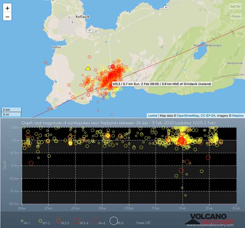 Earthquakes under the Reykjanes peninsula during the past 7 days