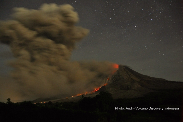 Pyroclastic flow on Sinabung a few days ago