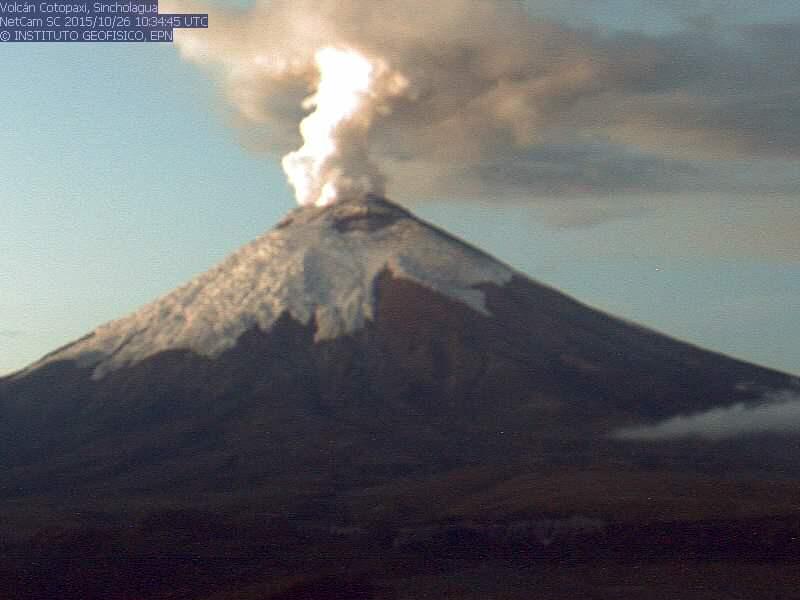 Cotopaxi volcano today
