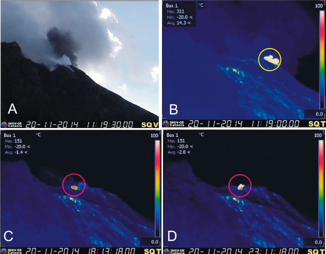 Strombolian acttivity at the summit vents of Stromboli (INGV)