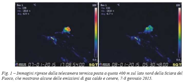 Emissions of gas from Stromboli volcano (INGV Catania)